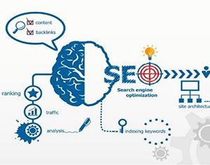 בניתם אתר אינטרנט לעסק? כך תביאו אליו גם תנועה איכותית